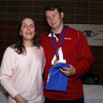 Nathalie Chartrand et Blair Nesbitt de l'Alberta, Meilleur marqueur de la compétition.