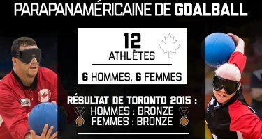 Un graphique illustrant la composition de l'équipe canadienne de goalball parapanaméricaine 2019: 12 athlètes, 6 hommes et 6 femmes. 6 nouveaux aux Jeux et 7 paralympiens. À gauche, une photo de Bruno Haché qui s'apprête à faire un lancer. À droite, une photo d'une athlète de l'équipe féminine en train de faire en élan avec le ballon dans sa main droite.